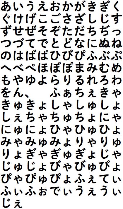Learn the JLPT N5–N1 Kanji – Real Kanji